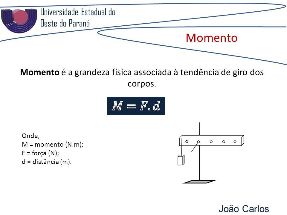 Momento é a grandeza física associada à tendência de giro dos corpos.