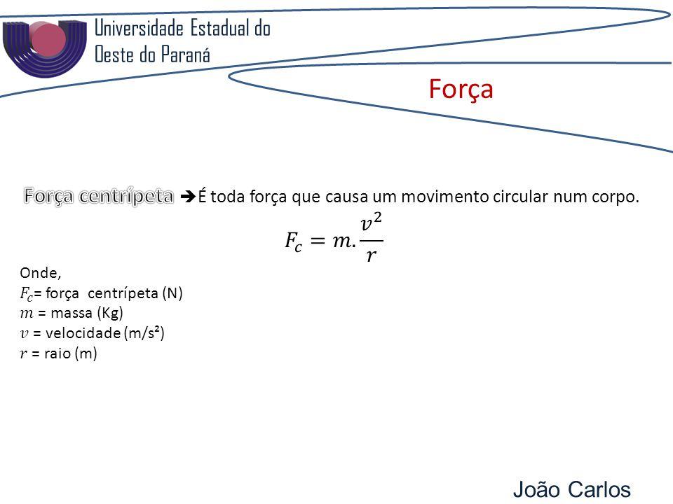 Força Universidade Estadual do Oeste do Paraná 𝐹 𝑐 =𝑚. 𝑣 2 𝑟