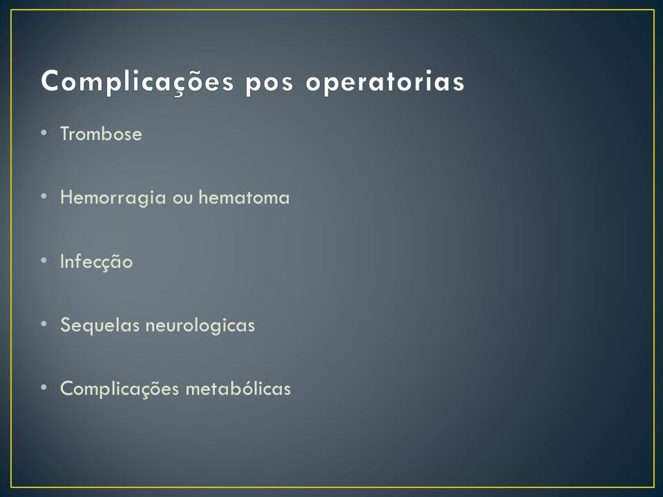 Complicações pos operatorias