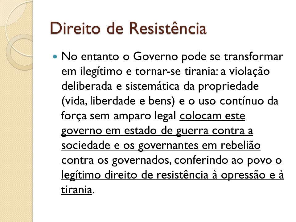 Direito de Resistência