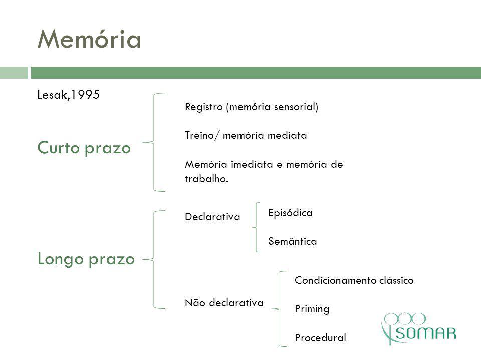 Memória Curto prazo Longo prazo Lesak,1995
