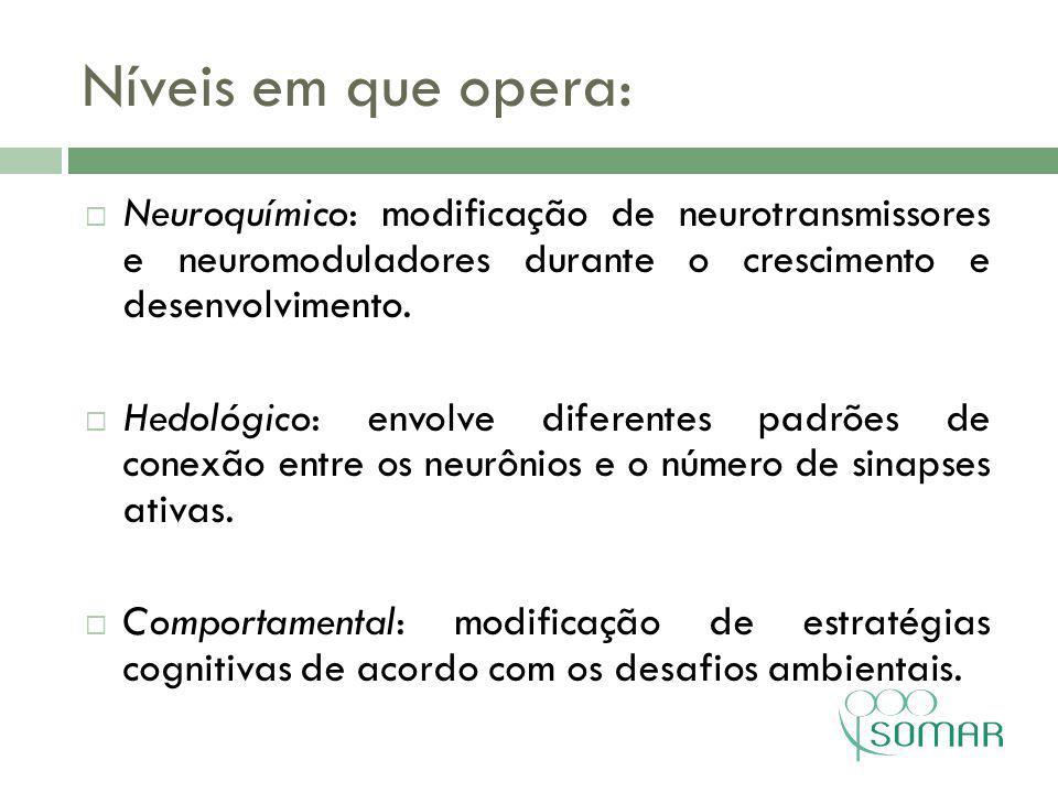 Níveis em que opera: Neuroquímico: modificação de neurotransmissores e neuromoduladores durante o crescimento e desenvolvimento.