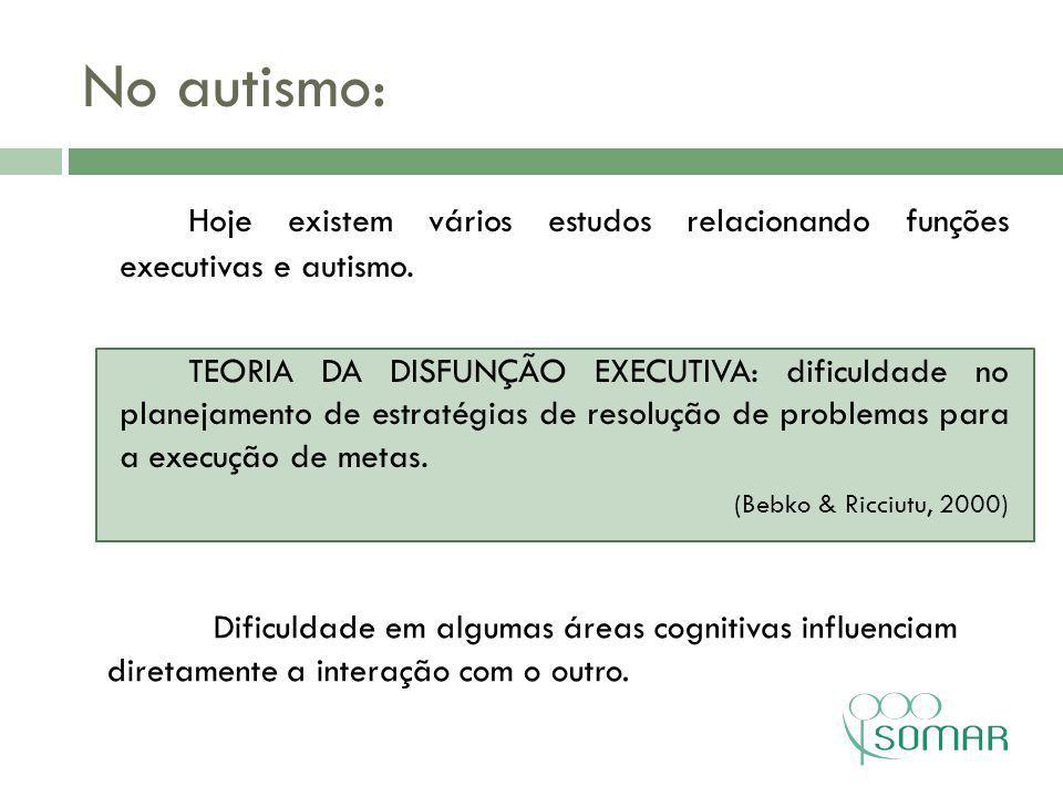 No autismo: Hoje existem vários estudos relacionando funções executivas e autismo.