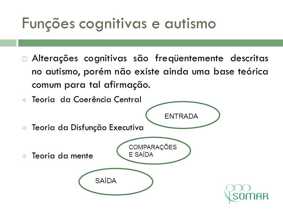 Funções cognitivas e autismo