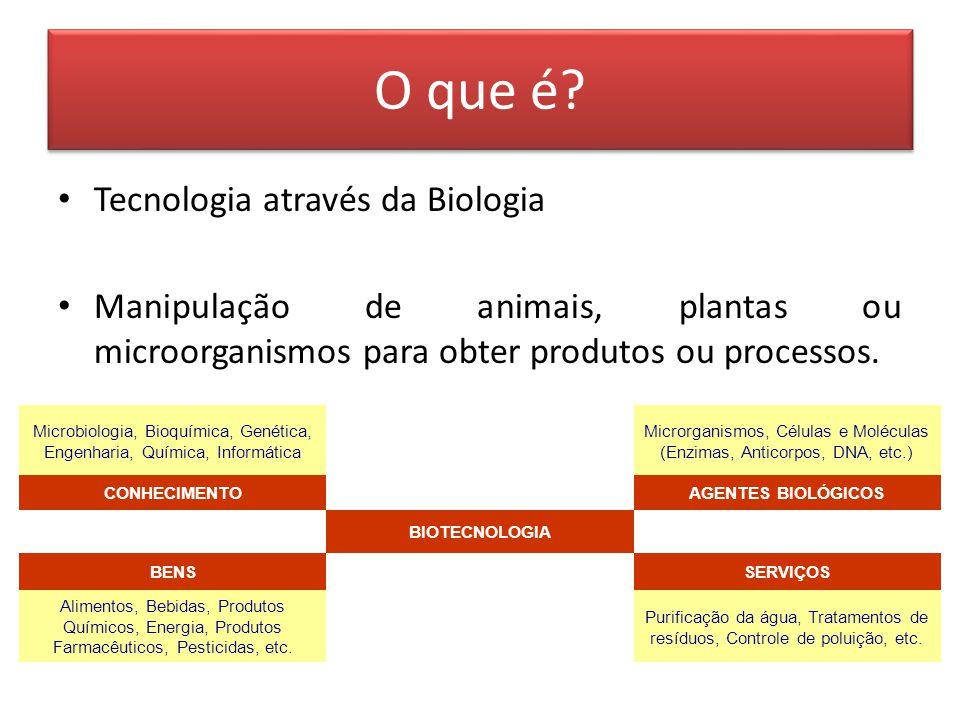 O que é Tecnologia através da Biologia