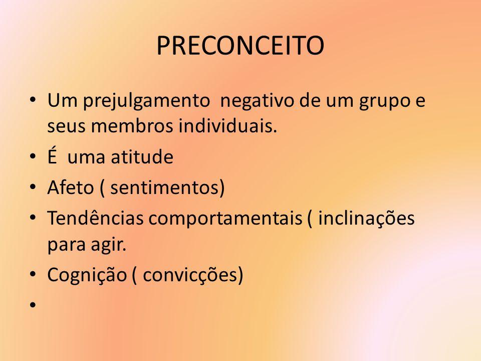 PRECONCEITO Um prejulgamento negativo de um grupo e seus membros individuais. É uma atitude. Afeto ( sentimentos)