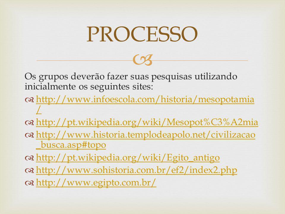 PROCESSO Os grupos deverão fazer suas pesquisas utilizando inicialmente os seguintes sites: http://www.infoescola.com/historia/mesopotamia/