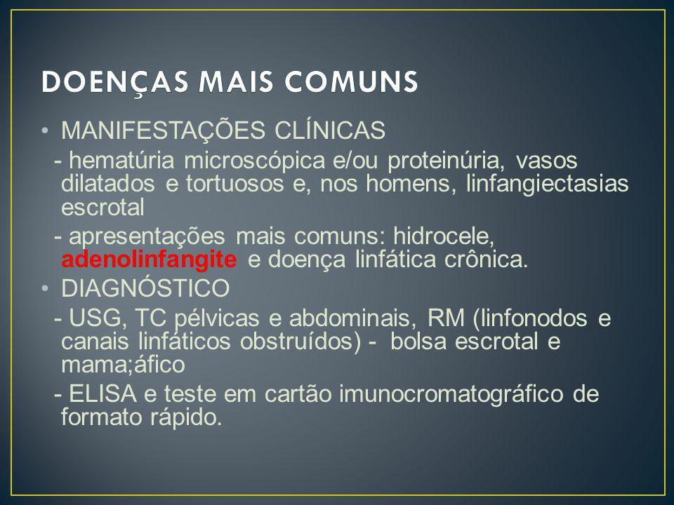 DOENÇAS MAIS COMUNS MANIFESTAÇÕES CLÍNICAS