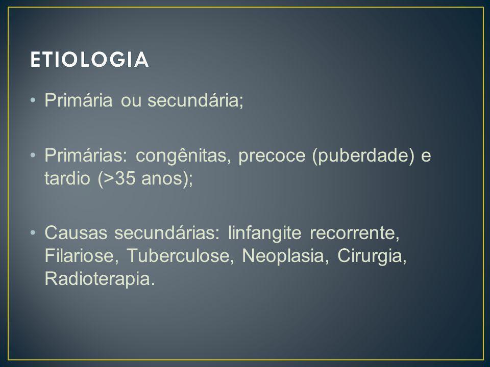 ETIOLOGIA Primária ou secundária;