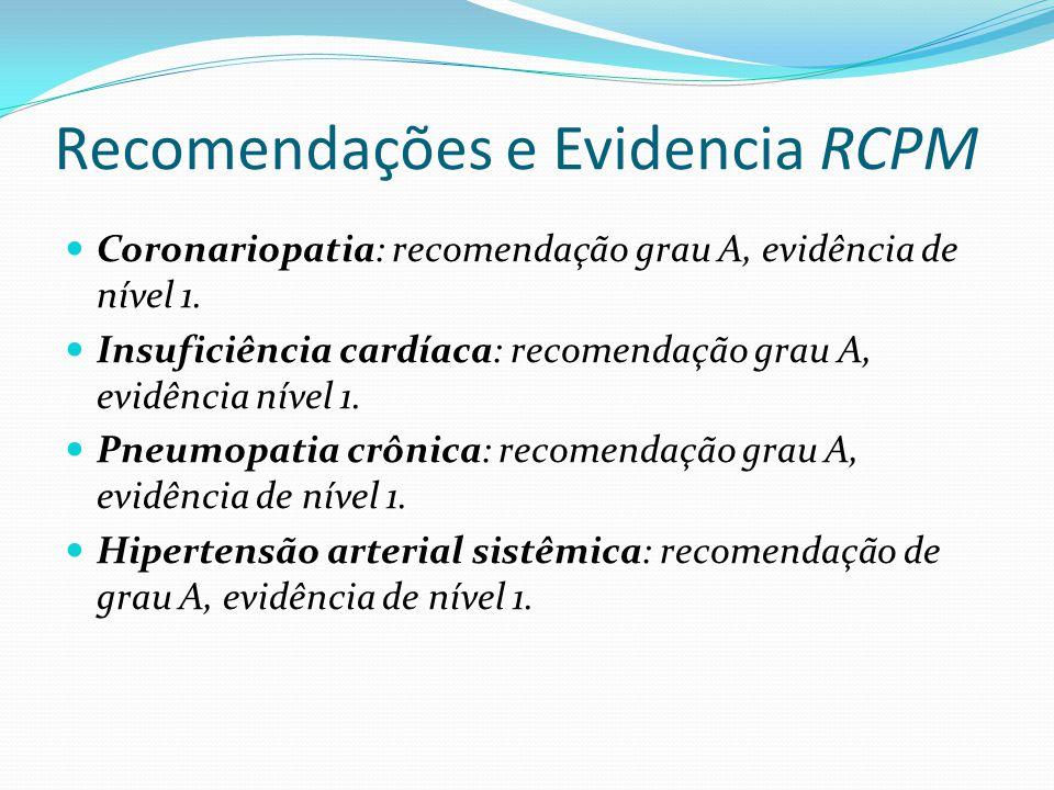 Recomendações e Evidencia RCPM
