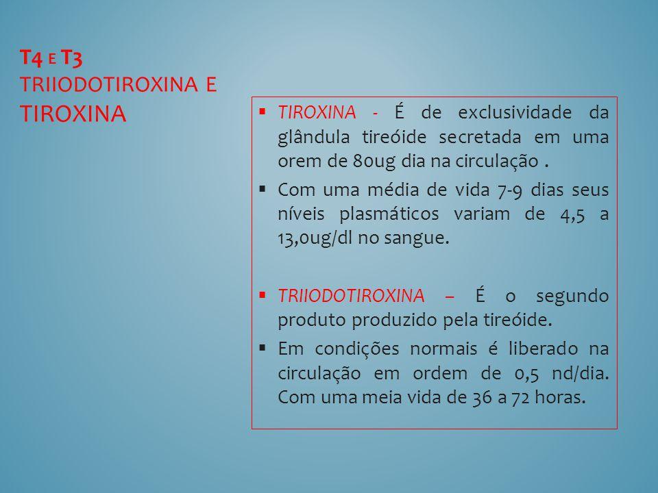 T4 E T3 TRIIODOTIROXINA E tiroxina