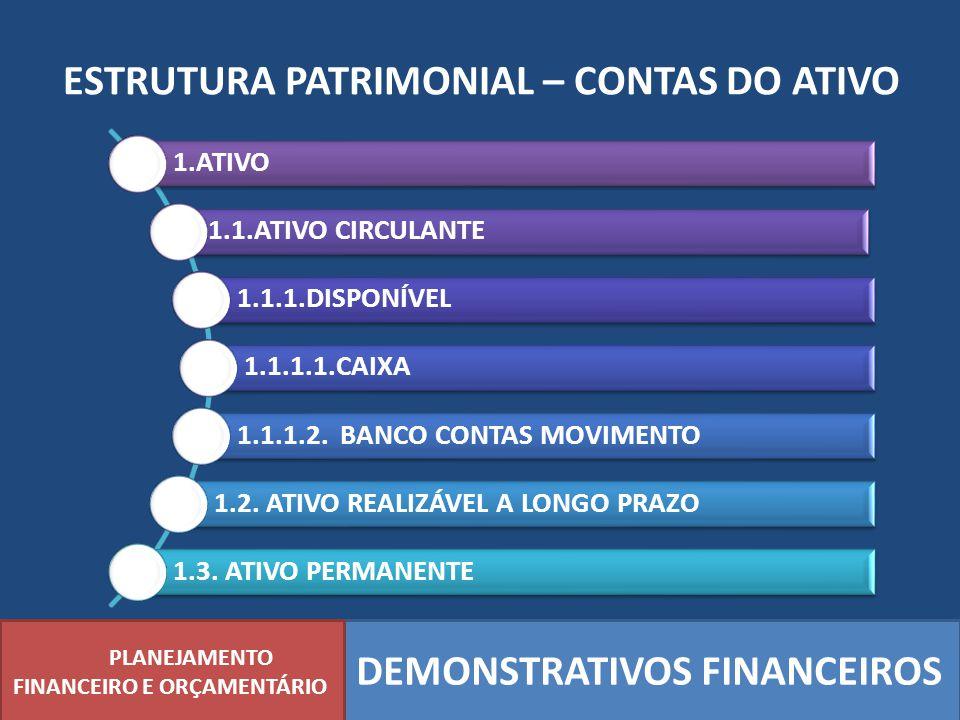 ESTRUTURA PATRIMONIAL – CONTAS DO ATIVO