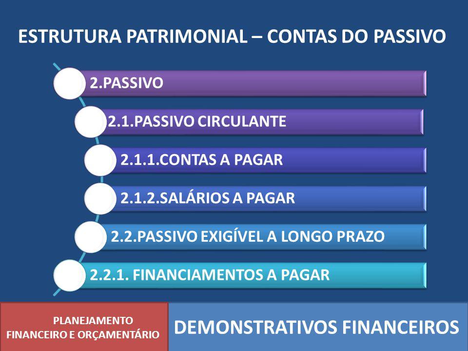 ESTRUTURA PATRIMONIAL – CONTAS DO PASSIVO