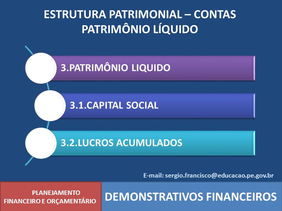 ESTRUTURA PATRIMONIAL – CONTAS PATRIMÔNIO LÍQUIDO