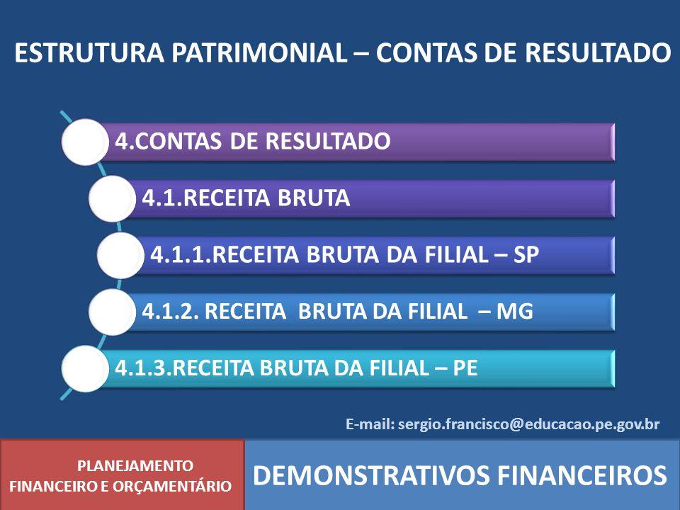 ESTRUTURA PATRIMONIAL – CONTAS DE RESULTADO