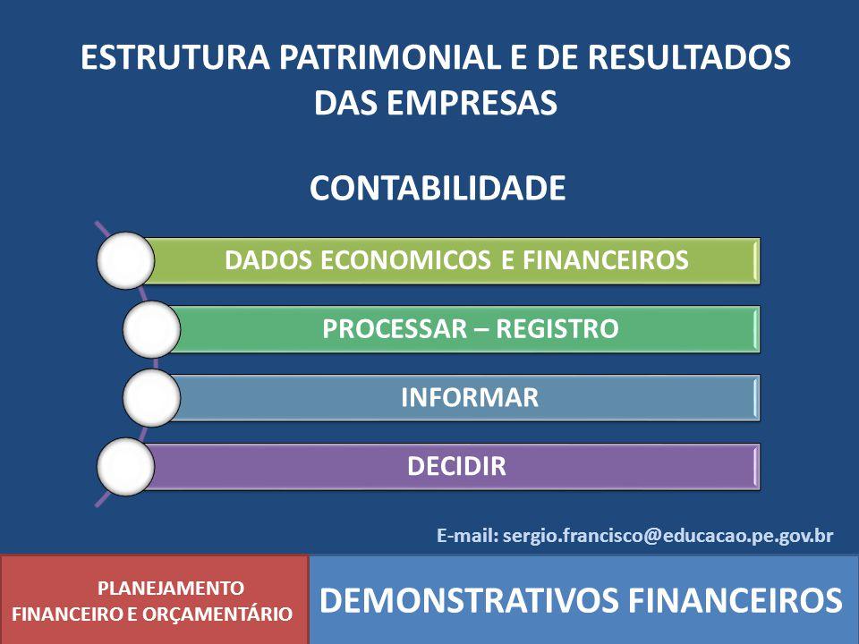 ESTRUTURA PATRIMONIAL E DE RESULTADOS DAS EMPRESAS