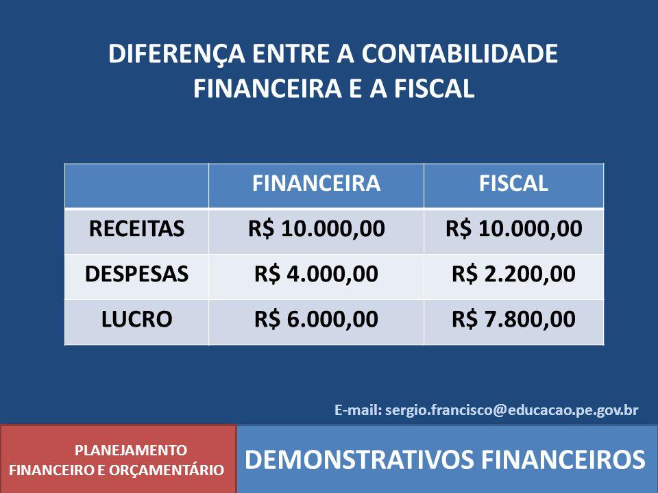 DIFERENÇA ENTRE A CONTABILIDADE FINANCEIRA E A FISCAL