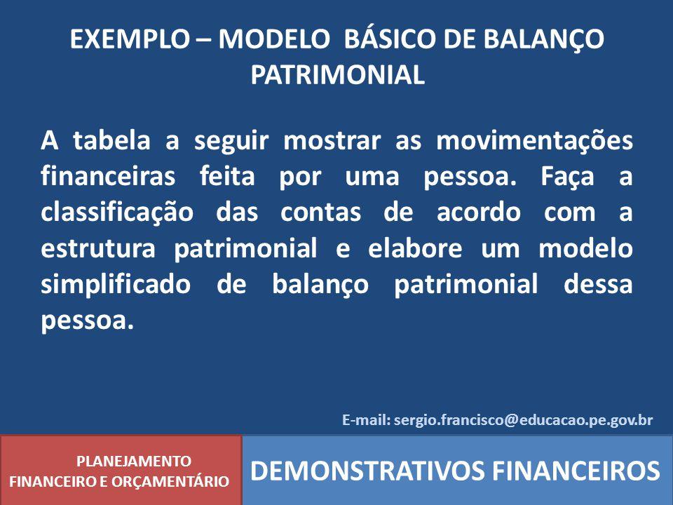 EXEMPLO – MODELO BÁSICO DE BALANÇO PATRIMONIAL