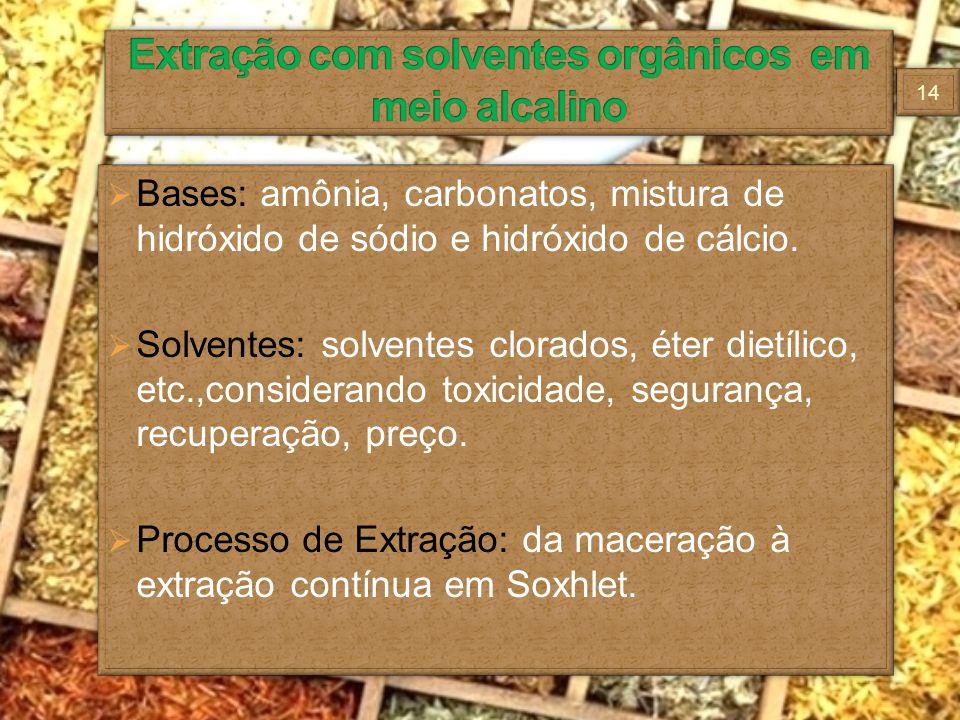 Extração com solventes orgânicos em meio alcalino