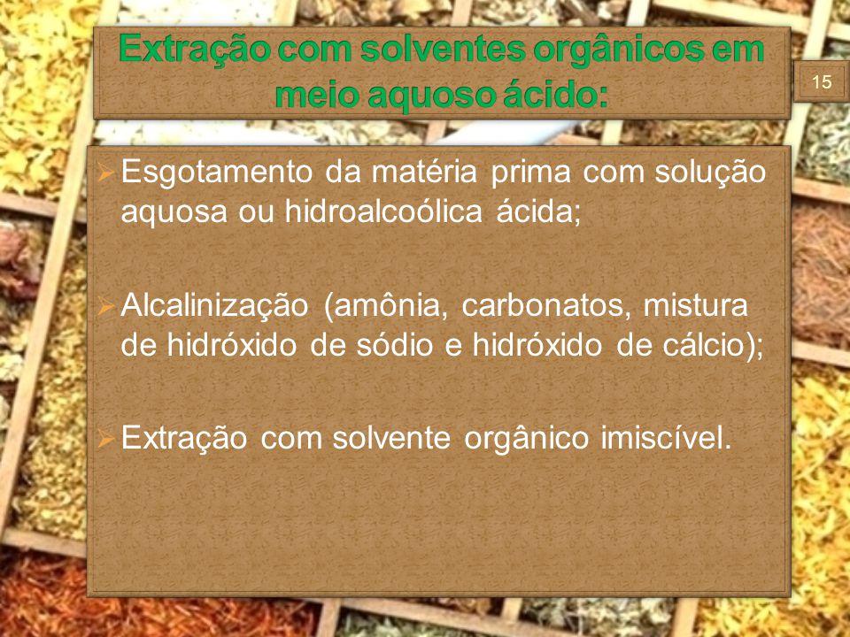 Extração com solventes orgânicos em meio aquoso ácido: