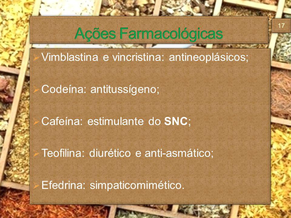 Ações Farmacológicas Vimblastina e vincristina: antineoplásicos;