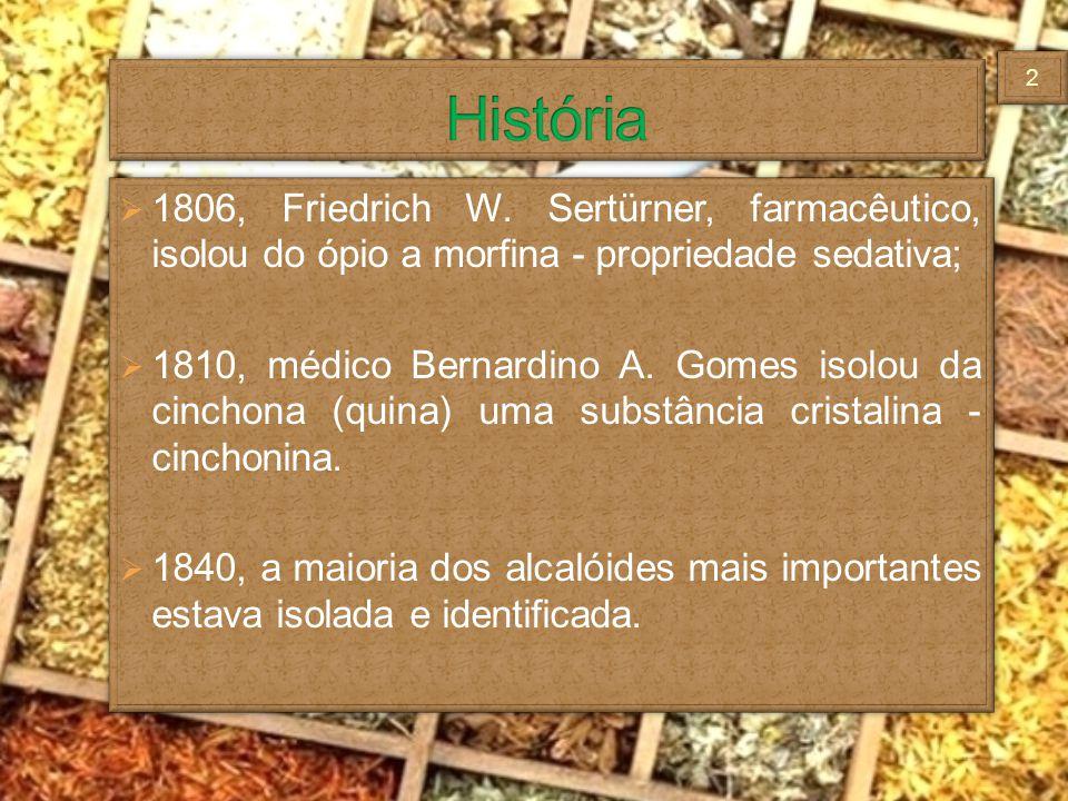 História 1806, Friedrich W. Sertürner, farmacêutico, isolou do ópio a morfina - propriedade sedativa;