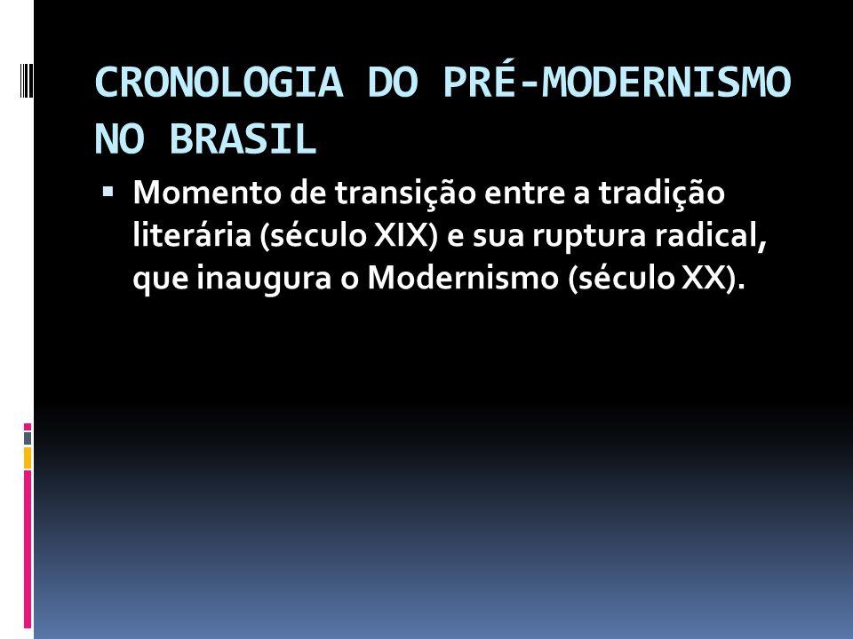 CRONOLOGIA DO PRÉ-MODERNISMO NO BRASIL