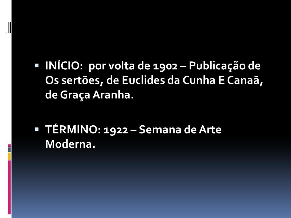 INÍCIO: por volta de 1902 – Publicação de Os sertões, de Euclides da Cunha E Canaã, de Graça Aranha.