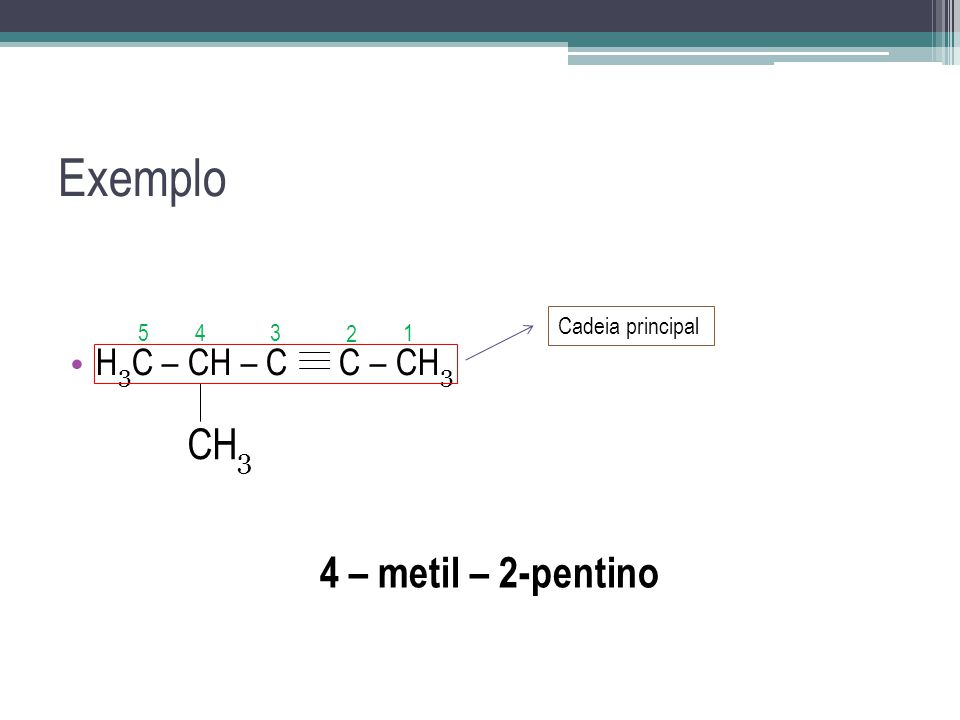 Exemplo CH3 4 – metil – 2-pentino H3C – CH – C C – CH3