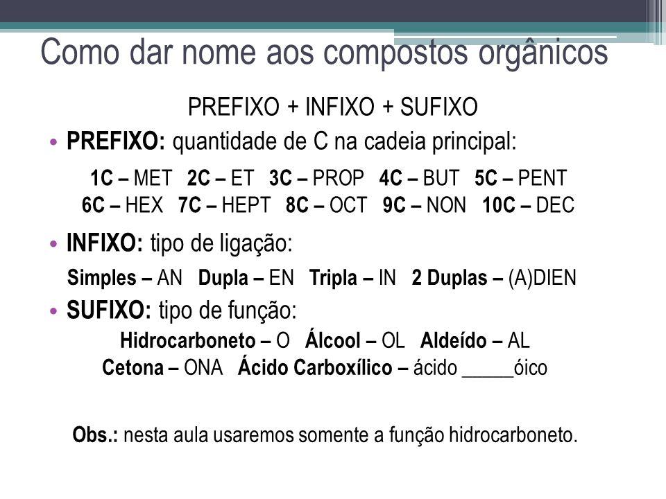 Como dar nome aos compostos orgânicos