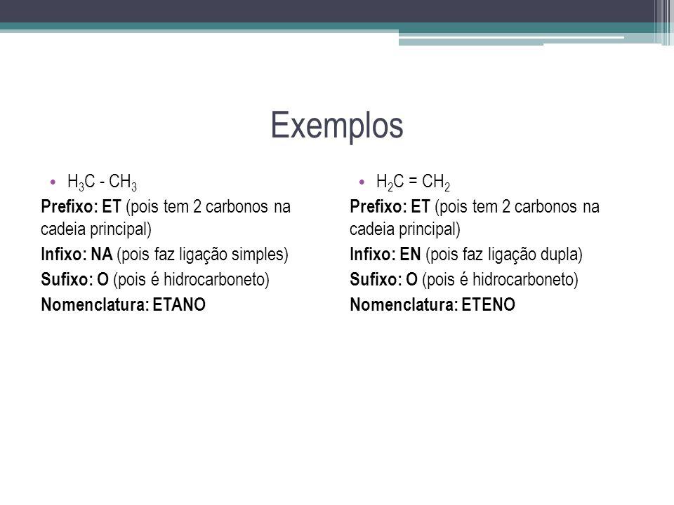 Exemplos H3C - CH3. Prefixo: ET (pois tem 2 carbonos na cadeia principal) Infixo: NA (pois faz ligação simples)