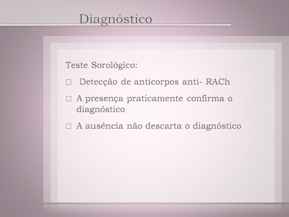 Diagnóstico Teste Sorológico: Detecção de anticorpos anti- RACh