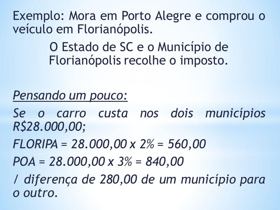 O Estado de SC e o Município de Florianópolis recolhe o imposto.
