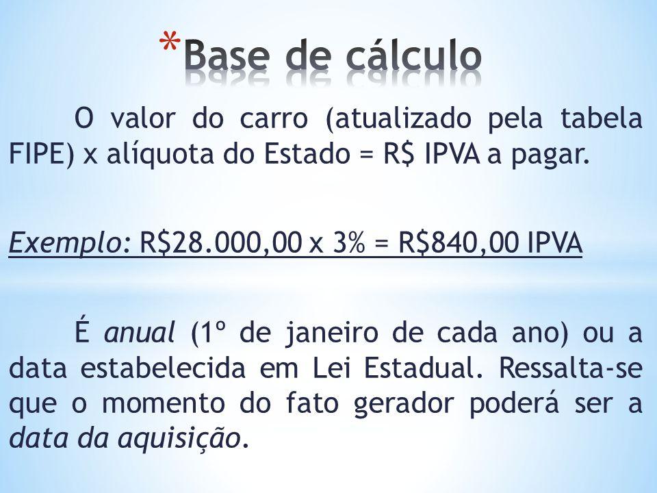 Base de cálculo O valor do carro (atualizado pela tabela FIPE) x alíquota do Estado = R$ IPVA a pagar.