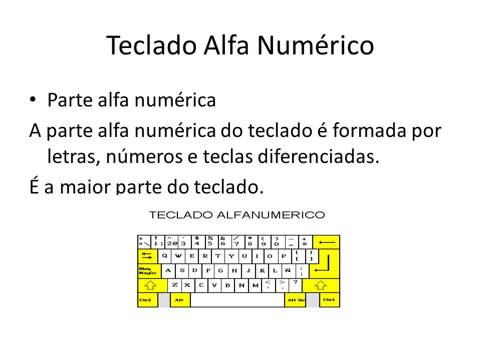 Teclado Alfa Numérico Parte alfa numérica