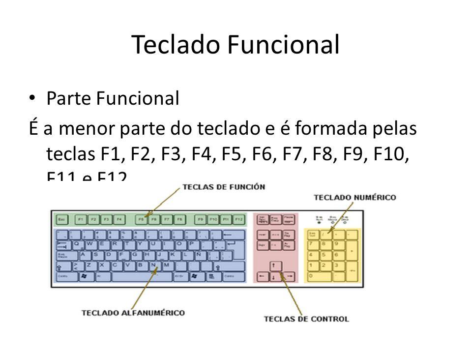 Teclado Funcional Parte Funcional