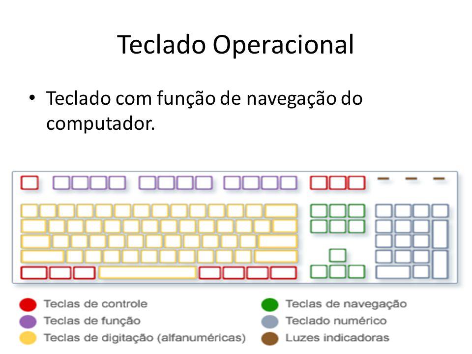Teclado Operacional Teclado com função de navegação do computador.