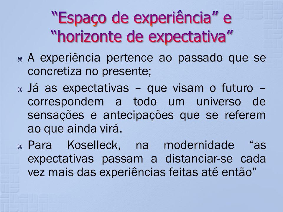 Espaço de experiência e horizonte de expectativa