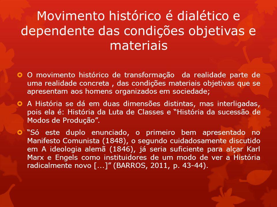 Movimento histórico é dialético e dependente das condições objetivas e materiais
