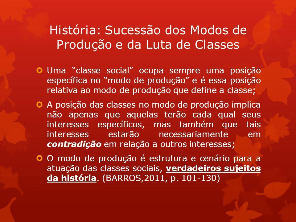 História: Sucessão dos Modos de Produção e da Luta de Classes