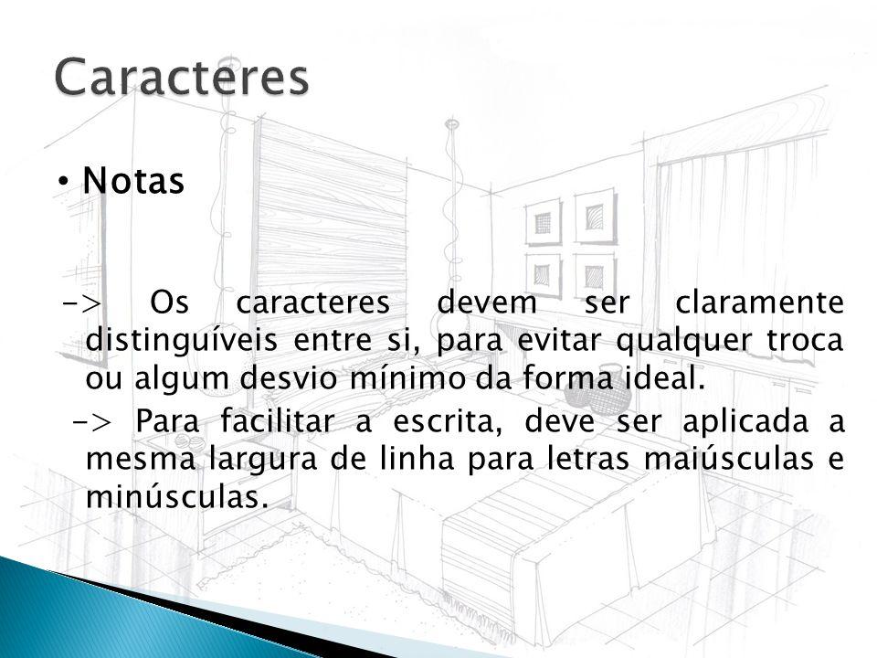 Caracteres Notas.