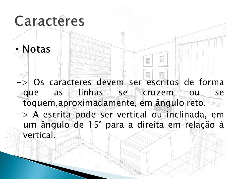 Caracteres Notas. -> Os caracteres devem ser escritos de forma que as linhas se cruzem ou se toquem,aproximadamente, em ângulo reto.