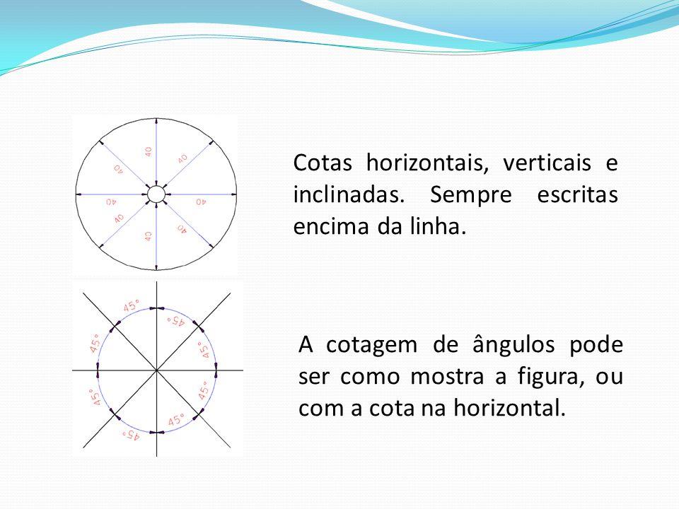 Cotas horizontais, verticais e inclinadas