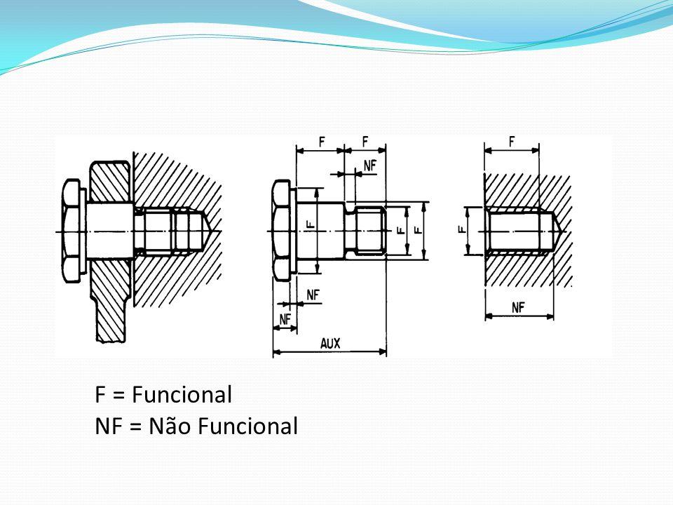 F = Funcional NF = Não Funcional