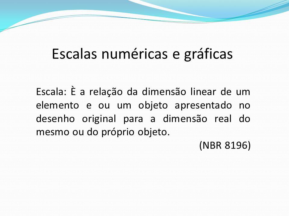 Escalas numéricas e gráficas