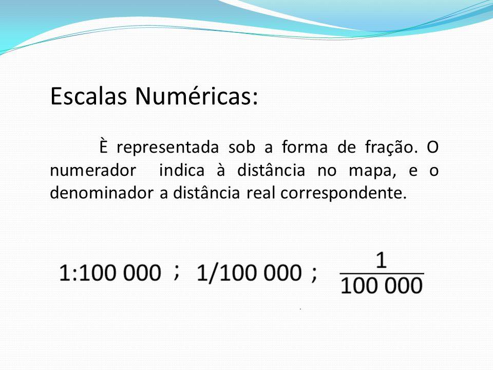 Escalas Numéricas: È representada sob a forma de fração.
