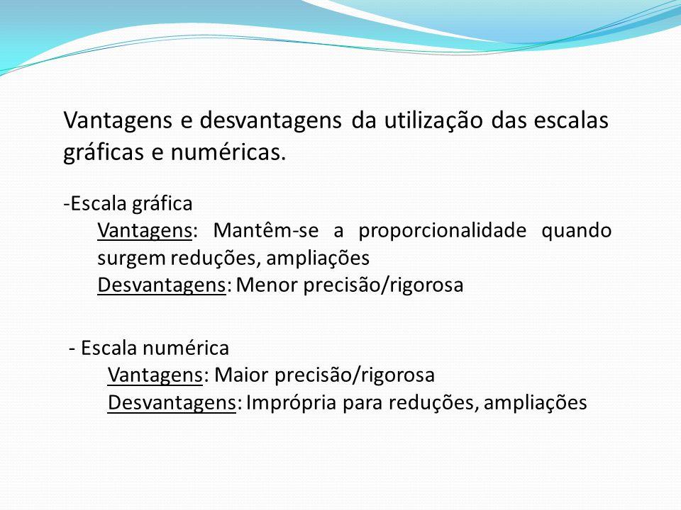 Vantagens e desvantagens da utilização das escalas gráficas e numéricas.