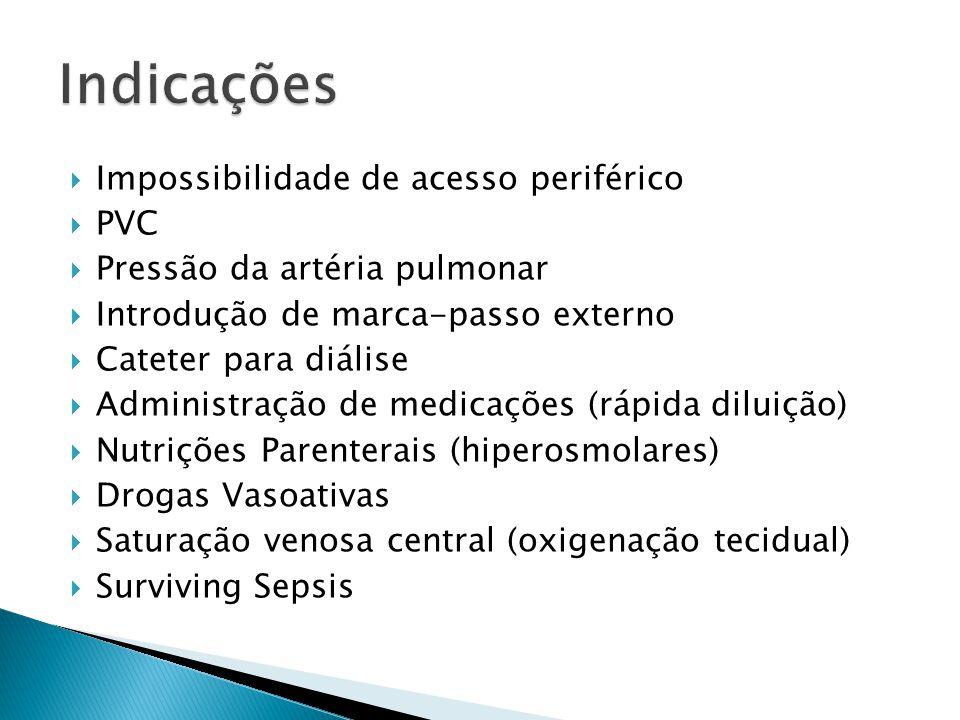 Indicações Impossibilidade de acesso periférico PVC