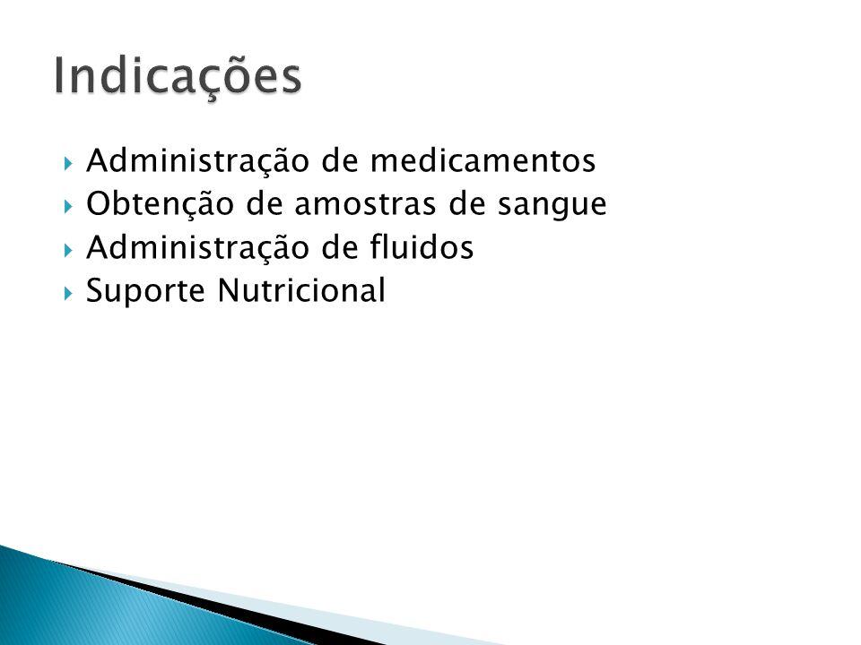 Indicações Administração de medicamentos