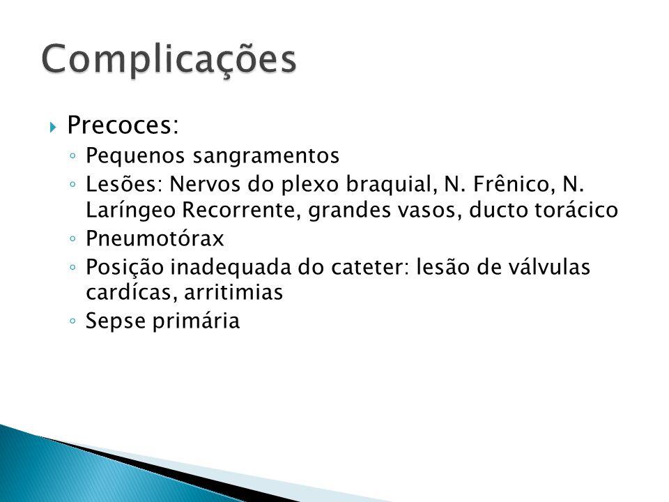 Complicações Precoces: Pequenos sangramentos